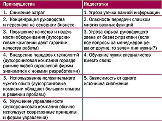 Обзор интернет магазина MotodarT.ru — все, что нужно для настоящего скутериста