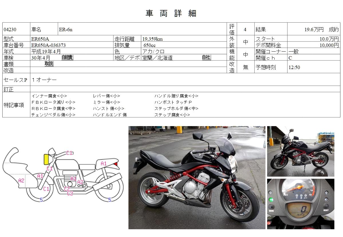 Kawasaki ER 6N, или настоящий мотоцикл за разумные деньги