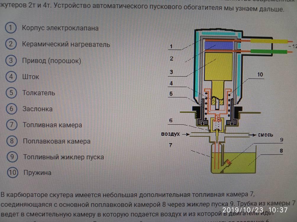 Как проверить пусковой обогатитель скутера на исправность