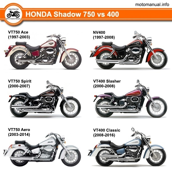 Мануалы и документация для Honda Shadow 750 (VT750)