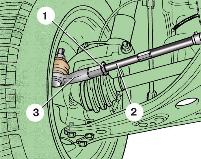 Развал-схождение своими руками: пошаговая инструкция | авточас