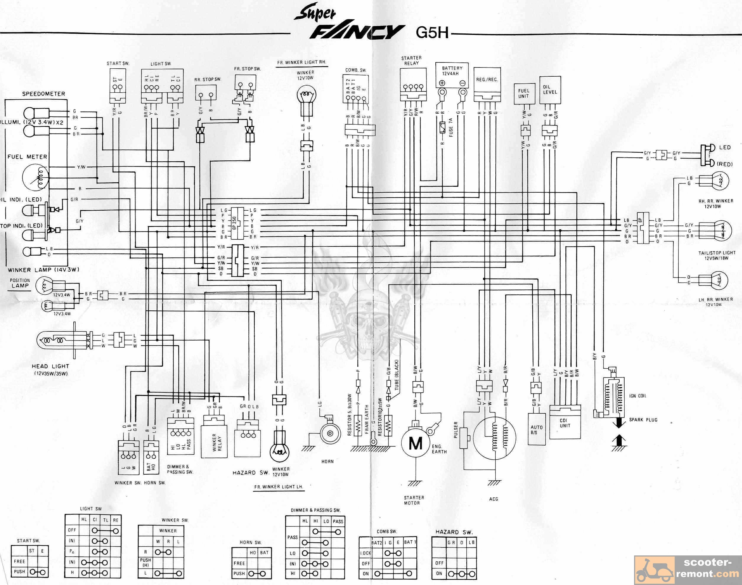 Скутер Kymco Bet and Win 50 — инструкция по ремонту (в виде схемы)