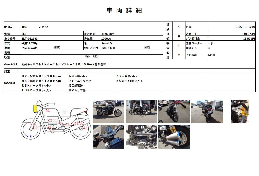 Как определить год выпуска скутеров Yamaha