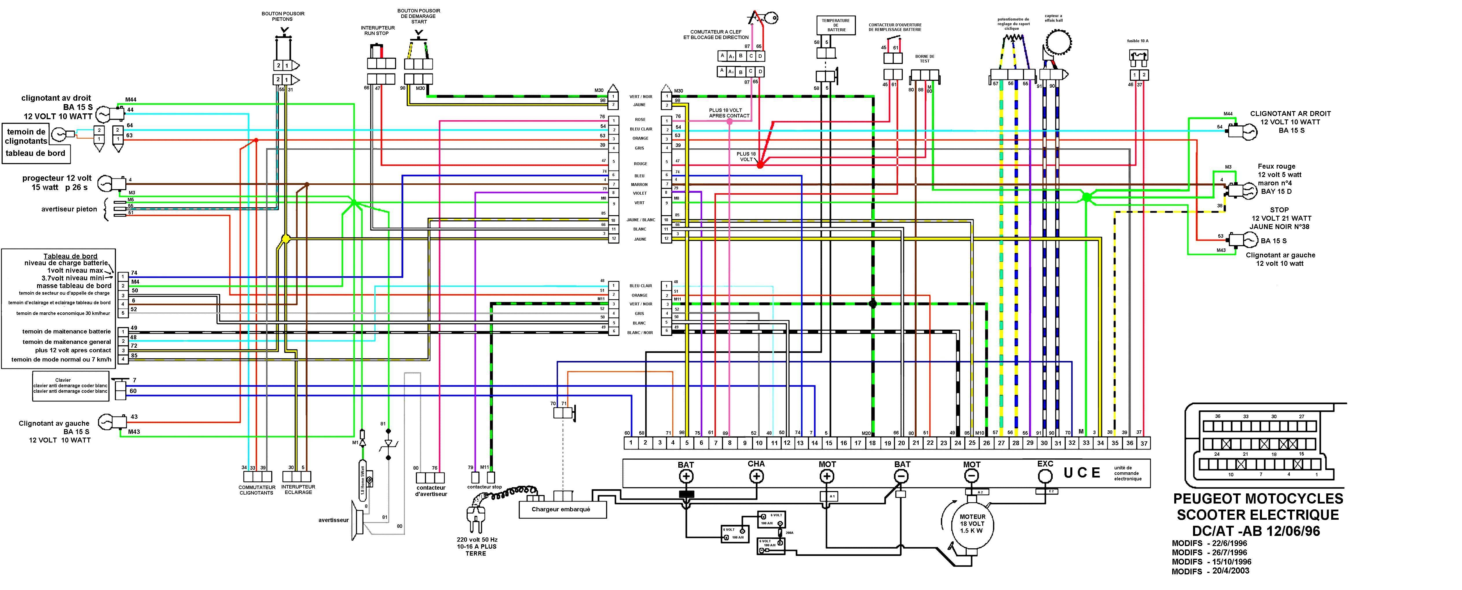 Peugeot Speedfight 2 — инструкция по ремонту и эксплуатации скутера (в виде схемы)