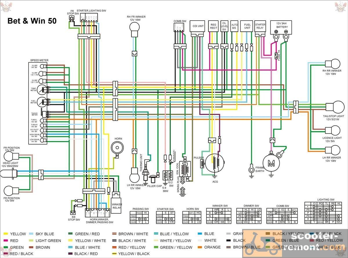 Kymco Vitality 50 — схема ремонта и обслуживания 4-тактной модели