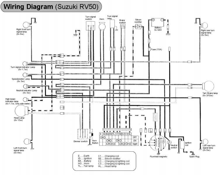 Suzuki Street Magic — схема по ремонту и обслуживанию