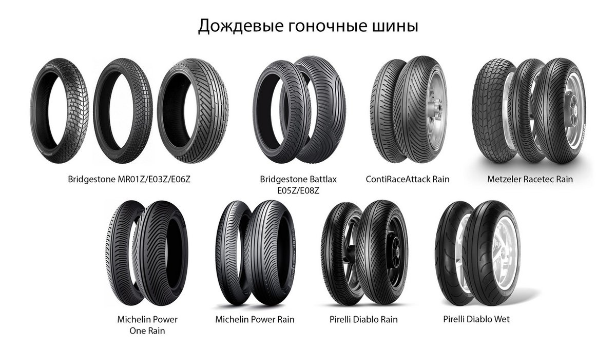 Как выбрать покрышку для мотцикла и правильная эксплуатация шин