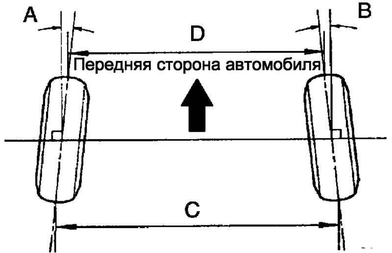 Делается ли сход развал на задних колесах? мнения о схождении колес