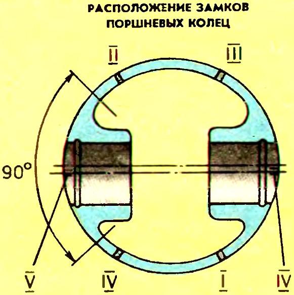 Все о поршневых кольцах. Часть 1 — принцип работы.