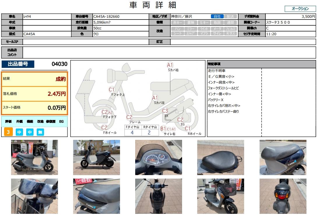 Как определить год выпуска скутеров Suzuki