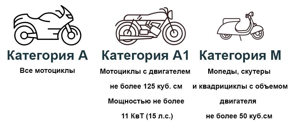 Виды скутеров, в чем различия.