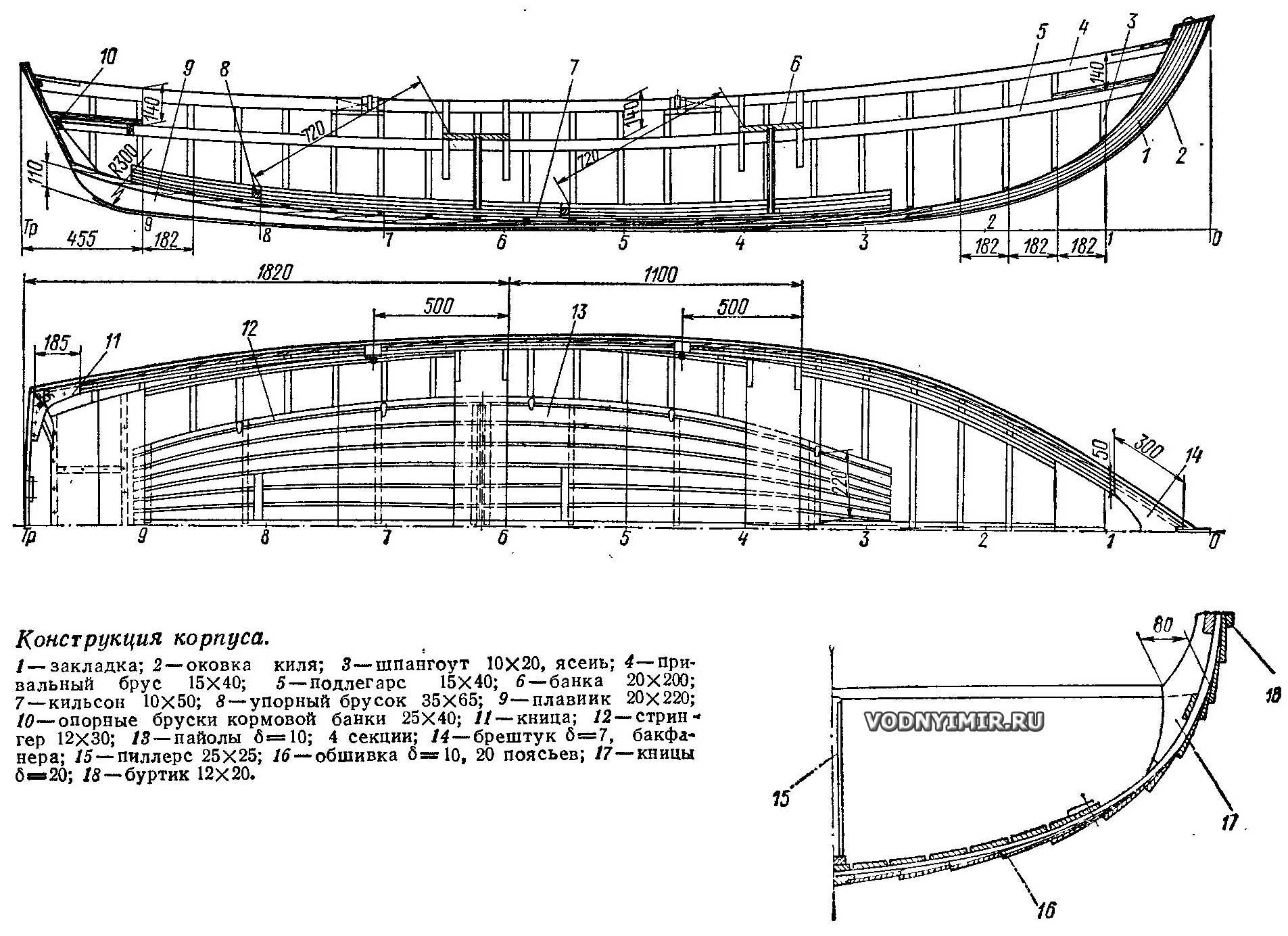 Форма и конструкция рабочих шлюпок