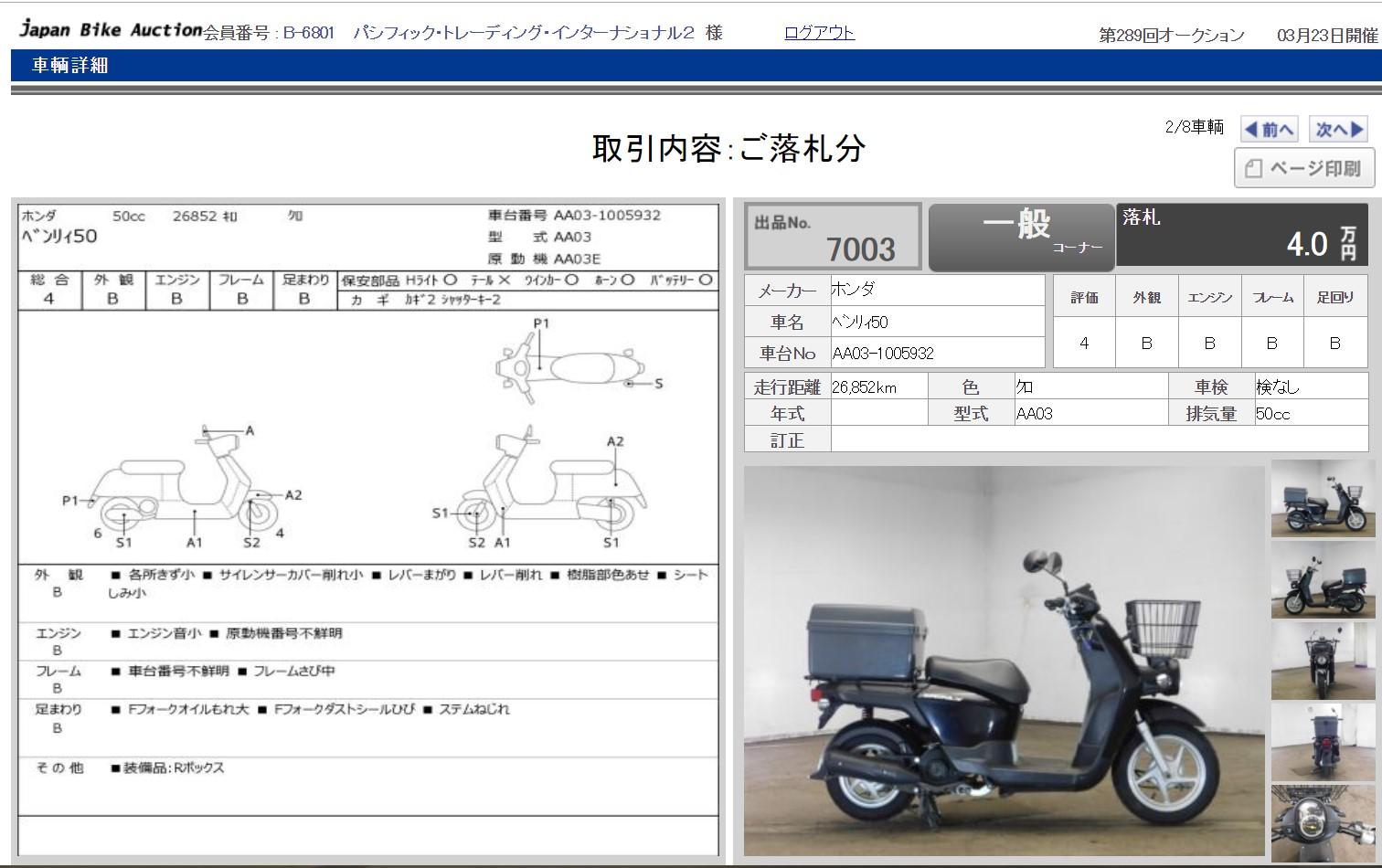 Каталог скутеров Honda — краткое описание и технические данные