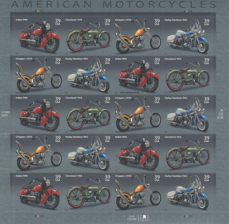 Виды мотоциклов