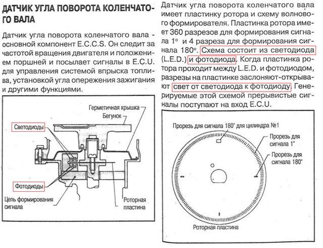 Опережение зажигания на скутере – определение и методы контроля
