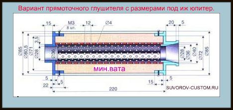 Прямоточный глушитель на скутере – обоснования для применения