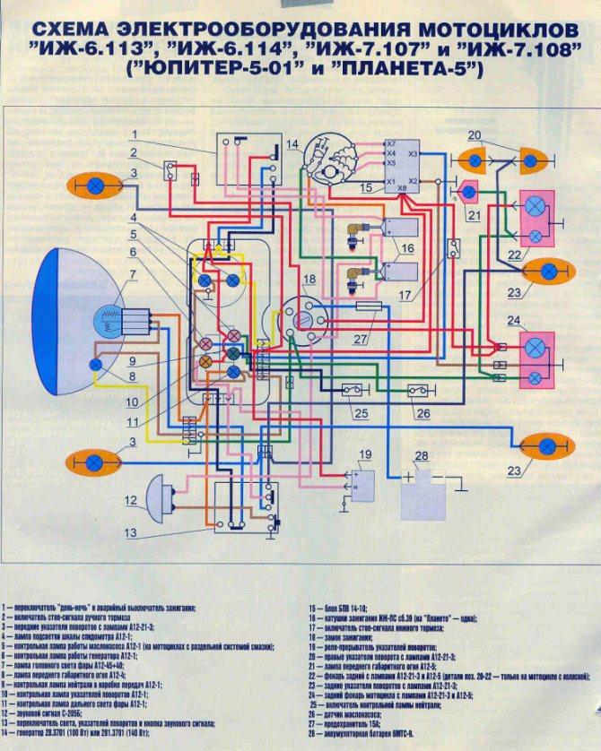 Актуальная схема проводки ИЖ Планета 5 и ее проблемы