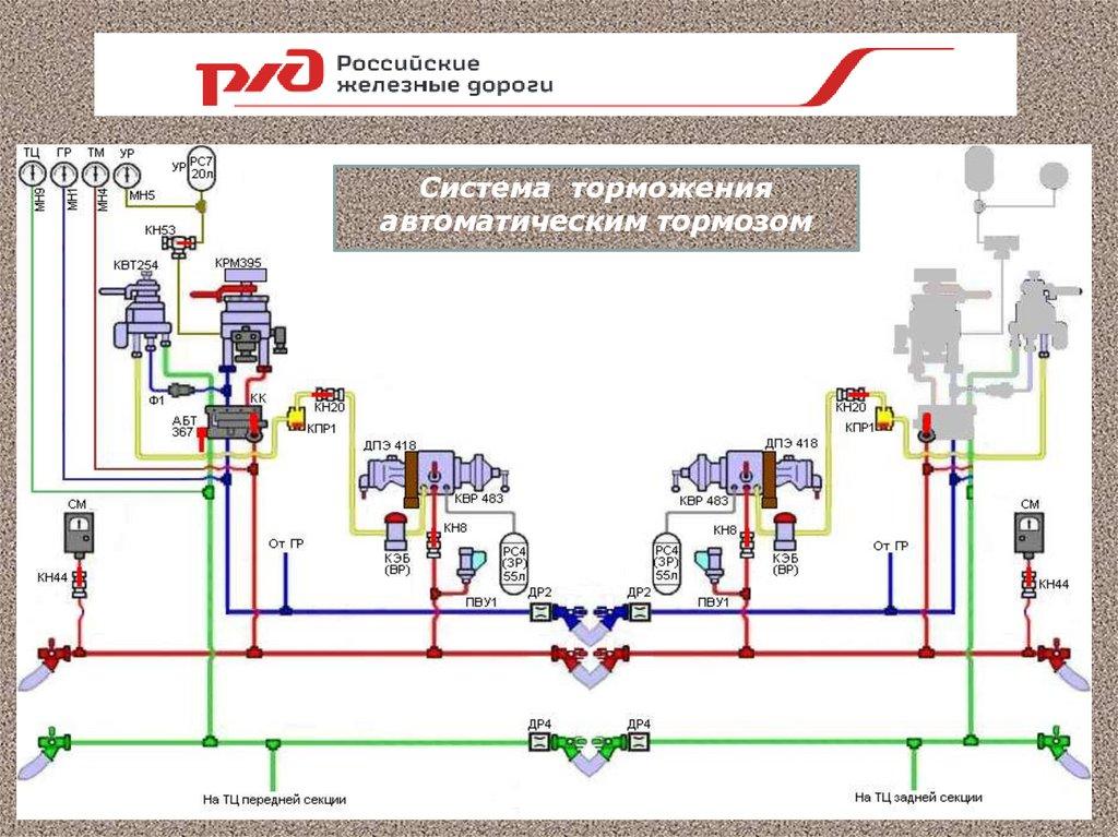 Тормозная система квадроцикла: замена и ремонт тормозного шланга в полевых условиях