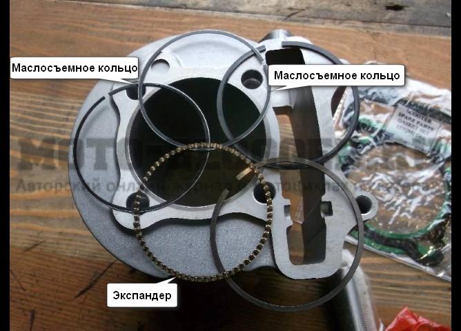 Установка колец на поршень четырехтактного скутера