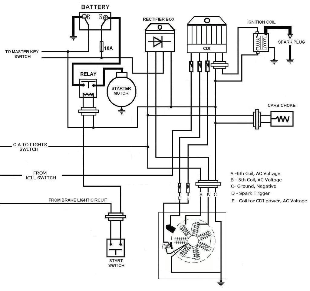 Скутер Kymco Super Fancy — обзор электрооборудования в виде схемы