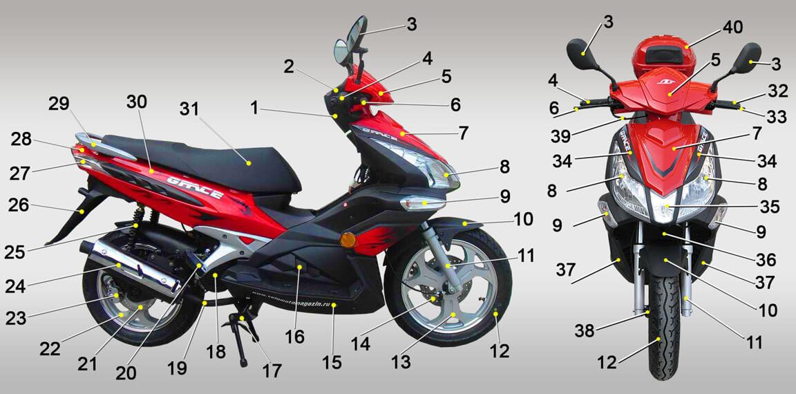 Плохая управляемость скутера — основные причины