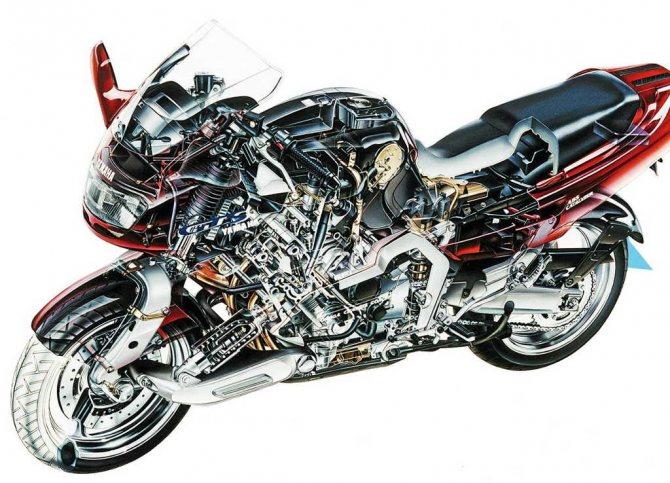 Мотоцикл Yamaha GTS 1000: обзор