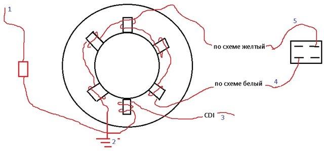 Генератор скутера – назначение, устройство, принцип работы