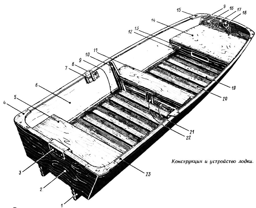 Самодельная складная лодка Плоскодонка