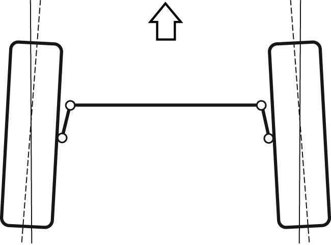 Простая регулировка схождения колес на квадроцикле