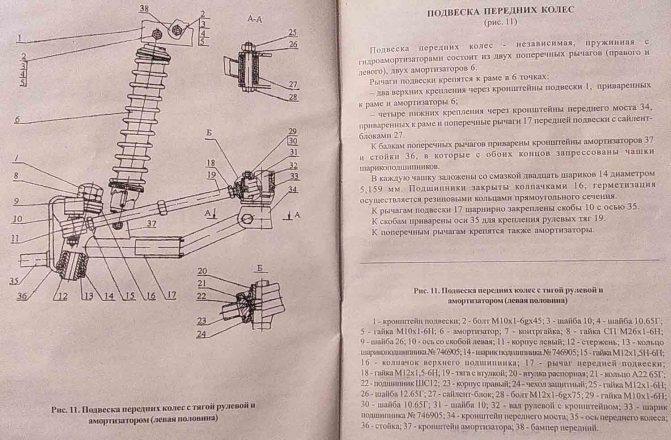 ЗиД 50 Пилот: мопед по-российски