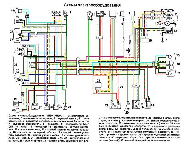 Схема электрическая для скутера Kymco People S 50