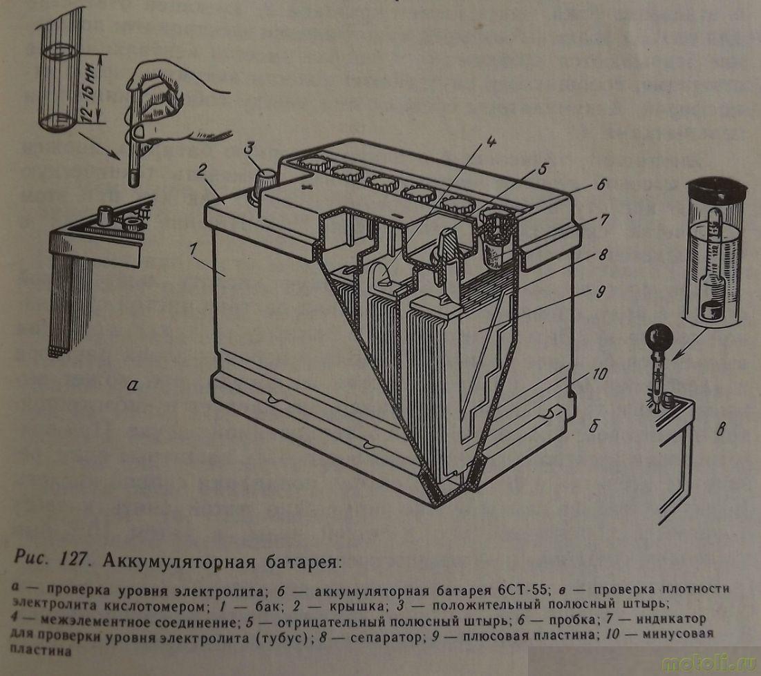Аккумуляторная батарея, её обслуживание и неисправности