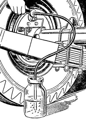 Как удалить воздух из тормозной системы скутера