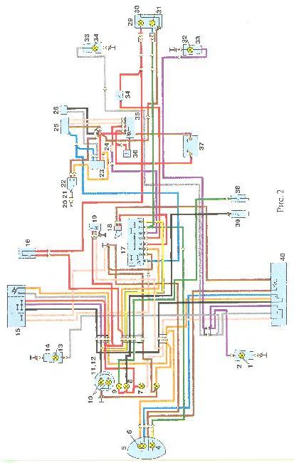 Подробная схема проводки ИЖ Юпитер 4 и ее модернизация