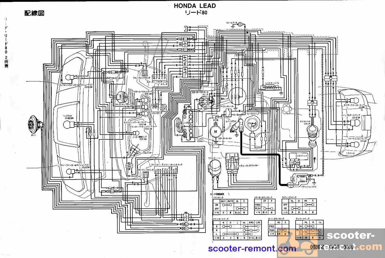 Скутер Kymco Agility 50 — инструкция по обслуживанию и ремонту электроприборов