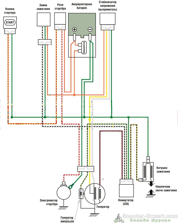 Проверка на исправность электрооборудования скутера Suzuki Lets 2