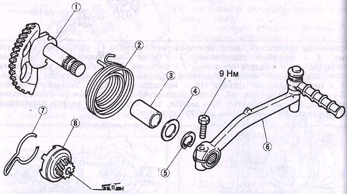Все про крепление узлов и деталей на китайском скутере