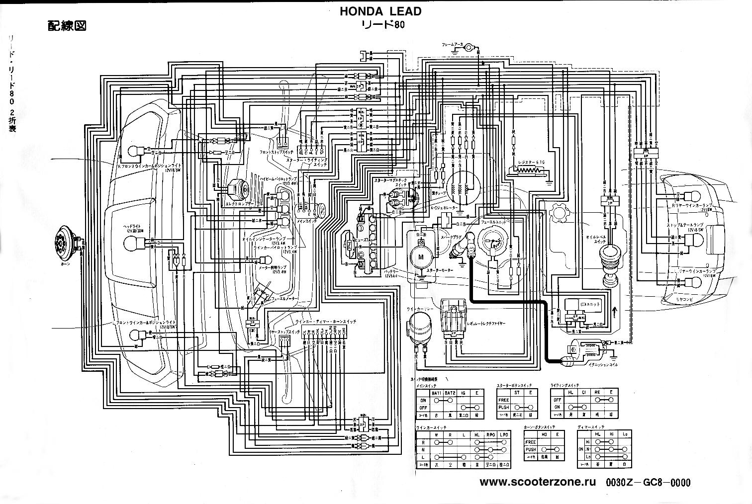 Honda Lead 50 (старого образца) — руководство по ремонту электрооборудования
