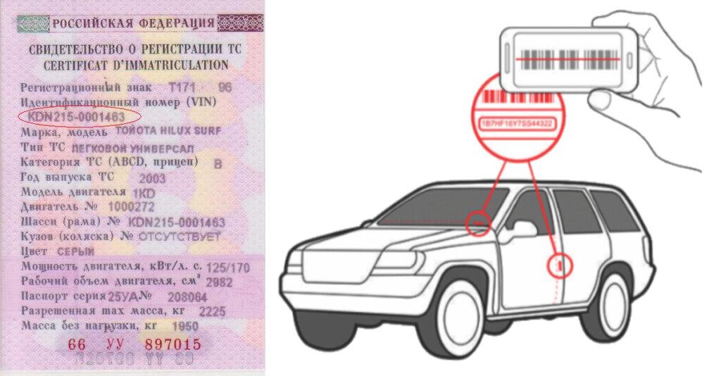 VIN-код: то, что поможет легко и быстро найти необходимую запчасть для конкретного автомобиля