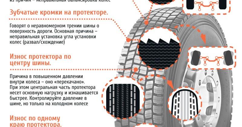Замена ремня вариатора квадроцикла