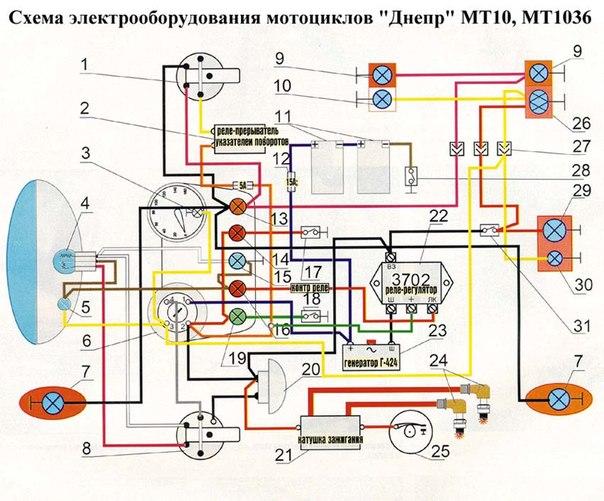 Схема электрооборудования мотоцикла Урал: особенности, типы