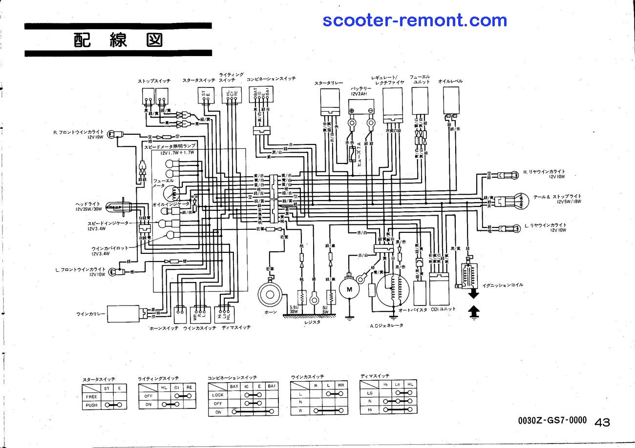 Схема электрооборудования Honda Dio