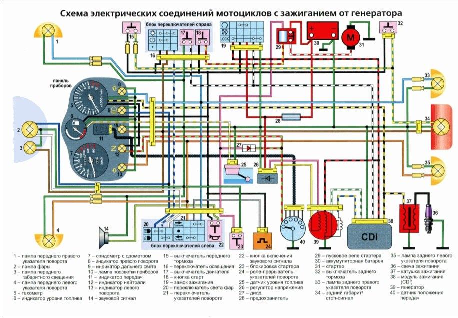 Viper Active — инструкция по ремонту электрики