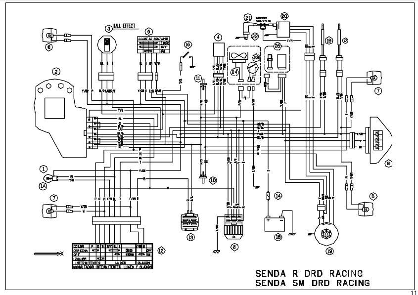 Схема электрооборудования скутера CPI JP50 и JR50