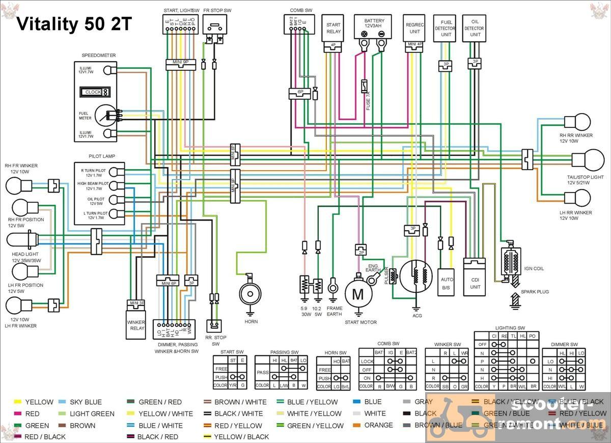 Инструкция по обслуживанию электрической части скутера Kymco Vitality 50