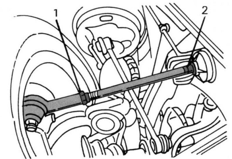 Линейка для схождения колес грузовых автомобилей, параметры схождения колеса