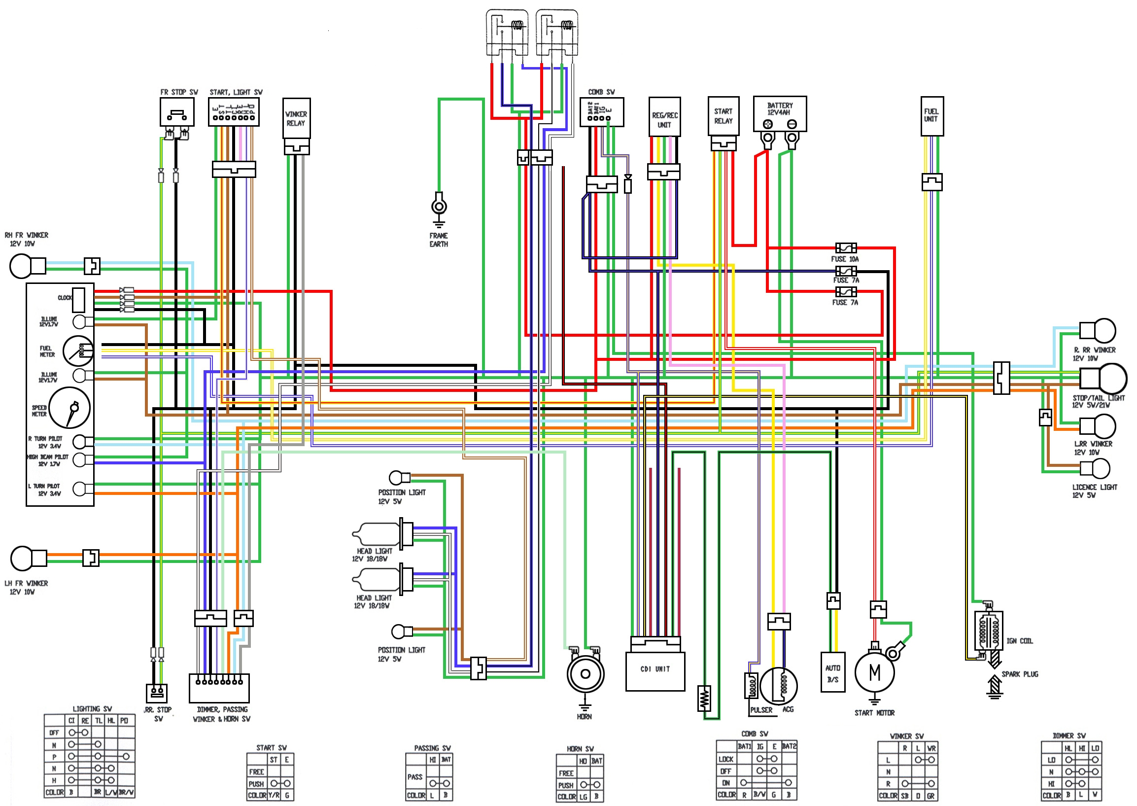 Схема электрооборудования скутера Malaguti Firefox