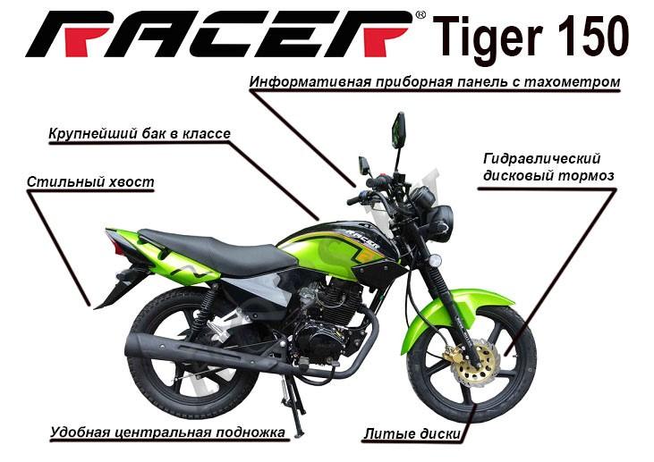 Racer Tiger RC150-23: всё новое — это хорошо скопированное старое