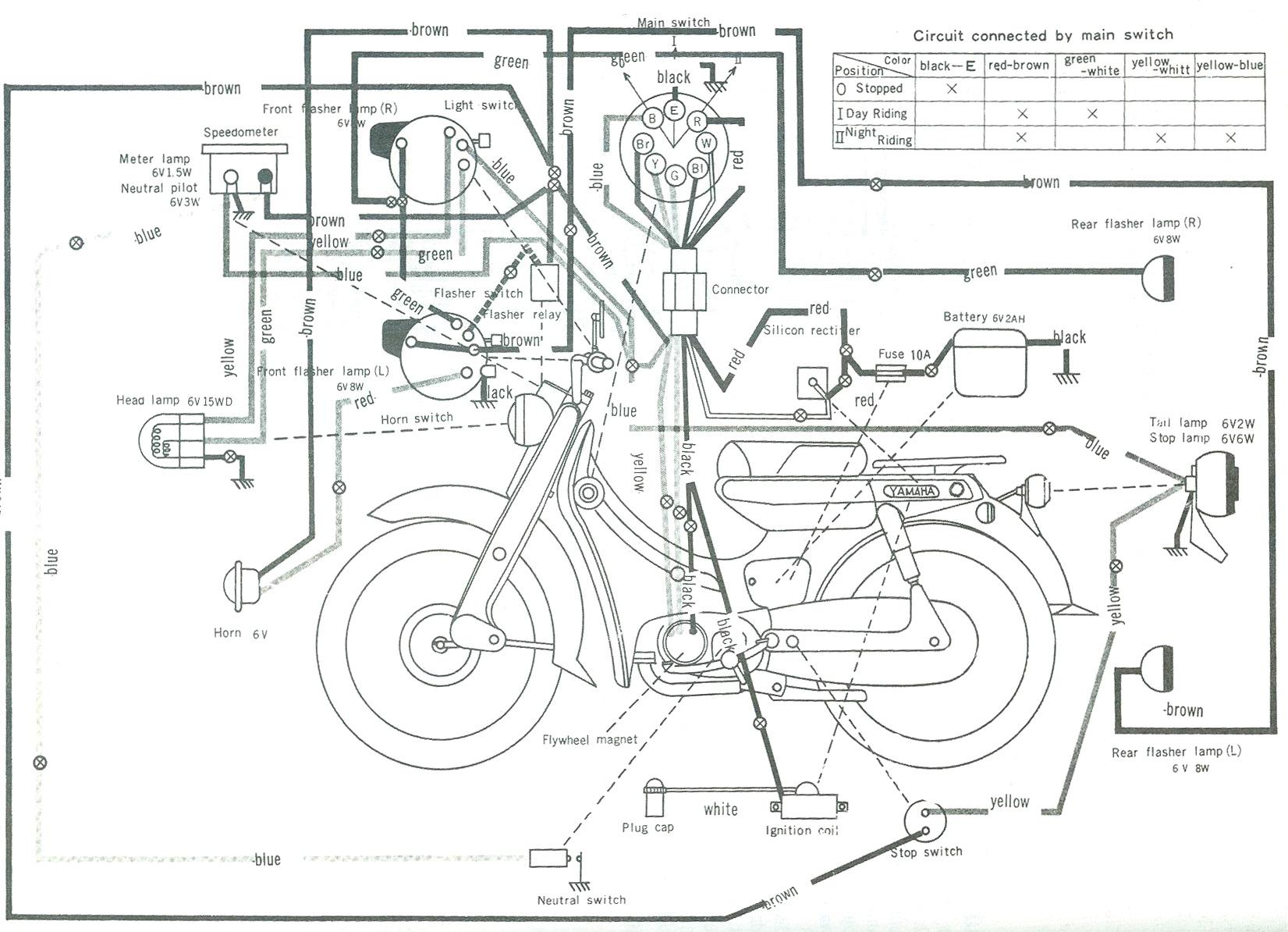 Руководство по ремонту мопеда Suzuki RV50 (в виде схемы)