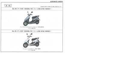 Как определить год выпуска скутеров Honda